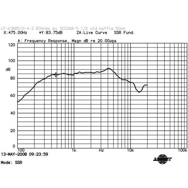 micro speaker  lf-k36b51g